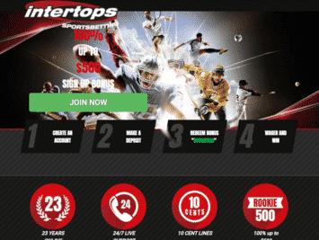 Intertops start betting